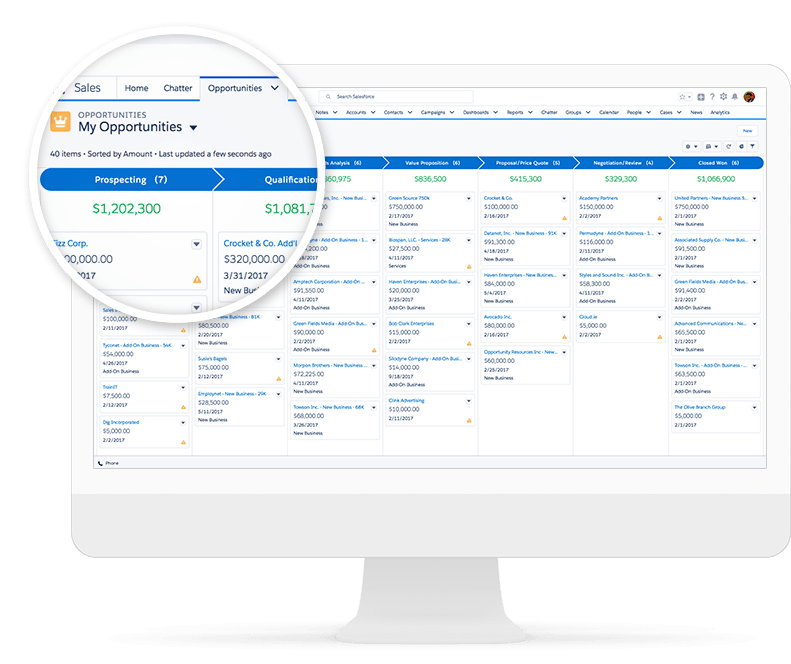 You Should Move To Salesforce Lightning UI Now